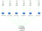Atak DDoS przy użyciu narzędzia Stacheldraht.